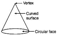 The solid with one circular face, one curved surface and