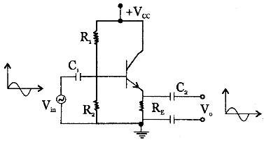 Draw circuit diagram and explain the working of CC