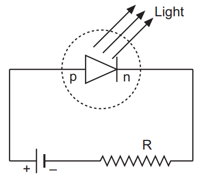 (a) Draw the circuit diagrams of a p-n junction diode in