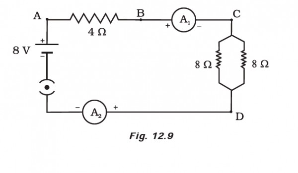 Find out the following in the electric circuit given in Figure 12.9 ...