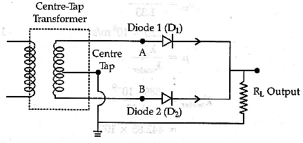 Draw the circuit diagram of a full wave rectifier and