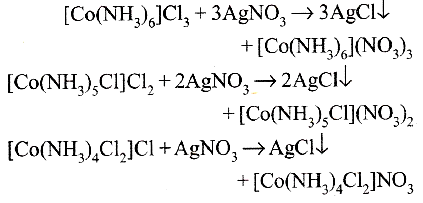 The correct order of the stoichiometries of AgCl formed when AgNO3