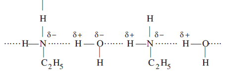 Account for the following : (i) pK_b of methylamine is less