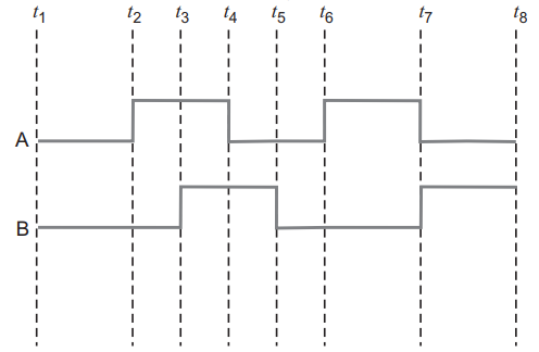 A Draw The Circuit Diagram Of A Full Wave Rectifier Using P N