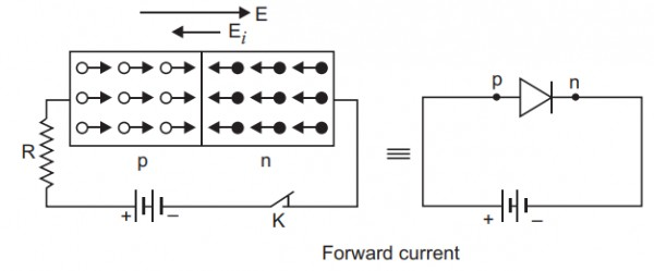 Superb A Draw The Circuit Diagrams Of A P N Junction Diode In I Forward Wiring Digital Resources Indicompassionincorg