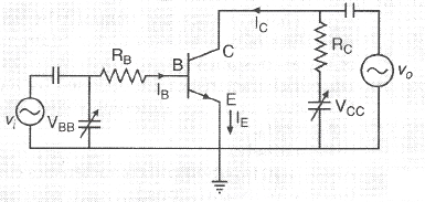 Draw a circuit diagram of n-p-n transistor amplifier in CE