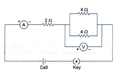 Draw a circuit diagram of an electric circuit containing a cell a since the resistor of 2 and parallel combination of two 4 resistors are in series the same current will flow through these ccuart Image collections