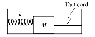 One end of a spring of spring constant k is attached to a