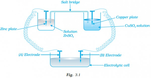 Consider The Following Diagram In Which An Electrochemical Cell Is