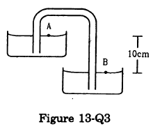 Figure (13-Q3) shows a siphon. The liquid shown is water