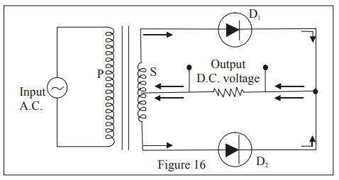 Explain p-n junction diode as a full wave rectifier