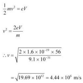 Calculate the (a) momentum, and (b) de Broglie wavelength of
