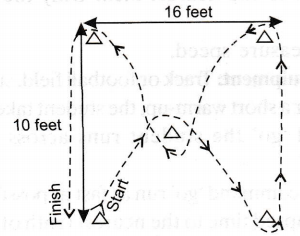 Explain the Barrow's three General motor fitness test in