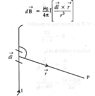 State Biot - Savart law and express this law in the vector