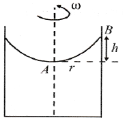 A liquid is kept in a cylindrical vessel which is being