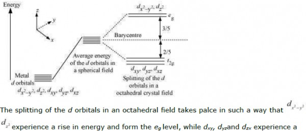 Draw Figure To Show The Splitting Of D Orbitals In An Octahedral