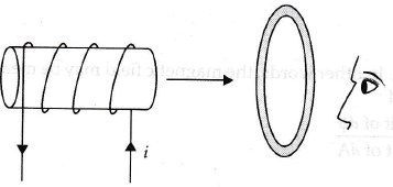 Figure shows a current carrying solenoid moving towards a