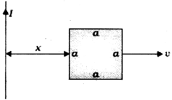 (a) Obtain an expression for the mutual inductance between